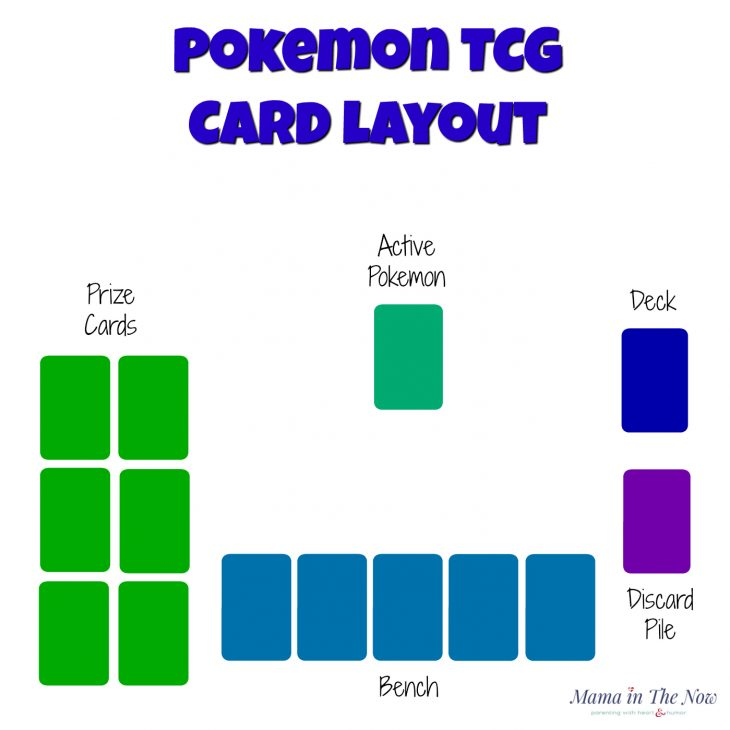Pokemon TCG card layout, learn how and why to play the Pokemon card game. Impress your kids when you can follow their instructions. Total parent win.
